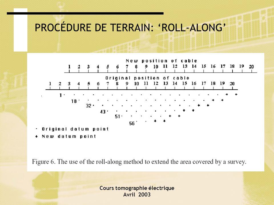 Cours tomographie électrique Avril 2003 PROCÉDURE DE TERRAIN: ROLL-ALONG