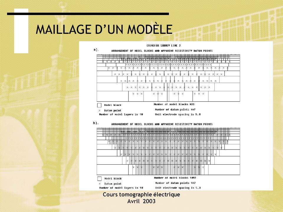 Cours tomographie électrique Avril 2003 MAILLAGE DUN MODÈLE