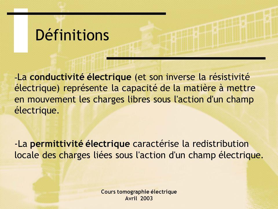 Cours tomographie électrique Avril 2003 Définitions - La conductivité électrique (et son inverse la résistivité électrique) représente la capacité de