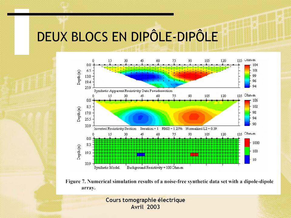 Cours tomographie électrique Avril 2003 DEUX BLOCS EN DIPÔLE-DIPÔLE