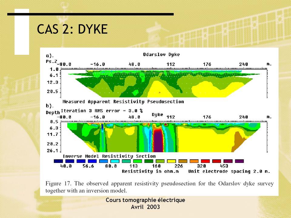 Cours tomographie électrique Avril 2003 CAS 2: DYKE