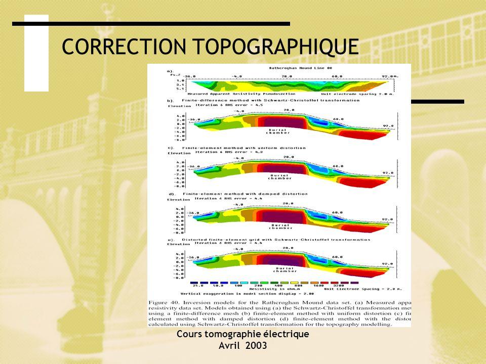 Cours tomographie électrique Avril 2003 CORRECTION TOPOGRAPHIQUE