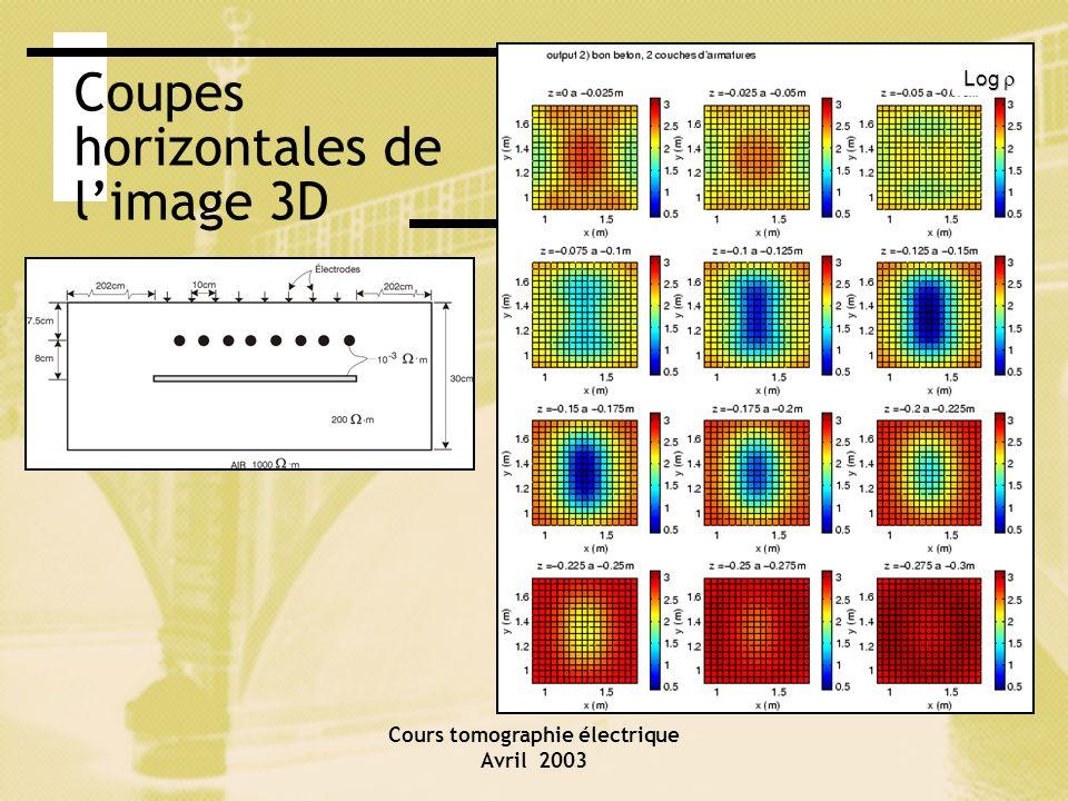 Cours tomographie électrique Avril 2003 Coupes horizontales de limage 3D Log Log