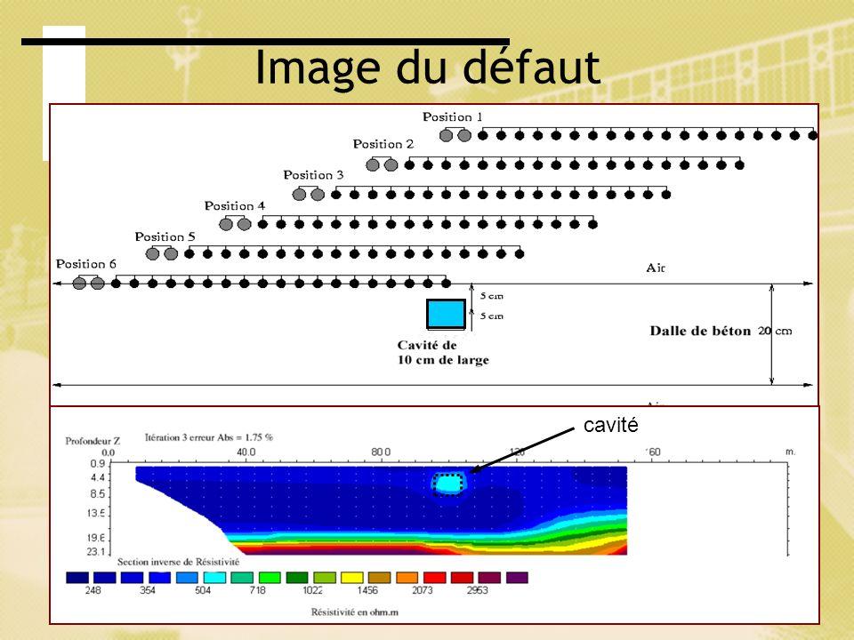 Cours tomographie électrique Avril 2003 cavité Image du défaut