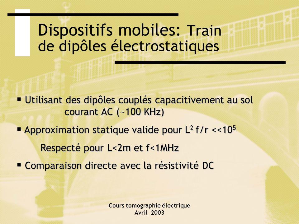 Cours tomographie électrique Avril 2003 Dispositifs mobiles: Train de dipôles électrostatiques Utilisant des dipôles couplés capacitivement au sol cou