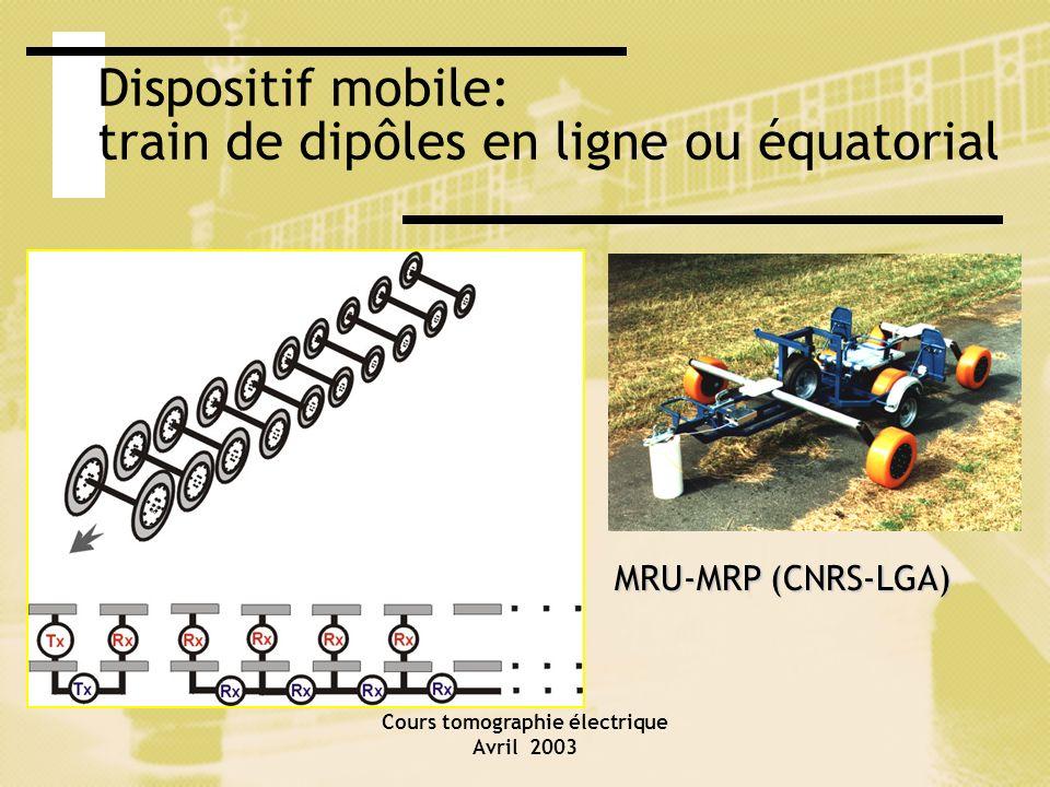 Cours tomographie électrique Avril 2003 Dispositif mobile: train de dipôles en ligne ou équatorial MRU-MRP (CNRS-LGA)