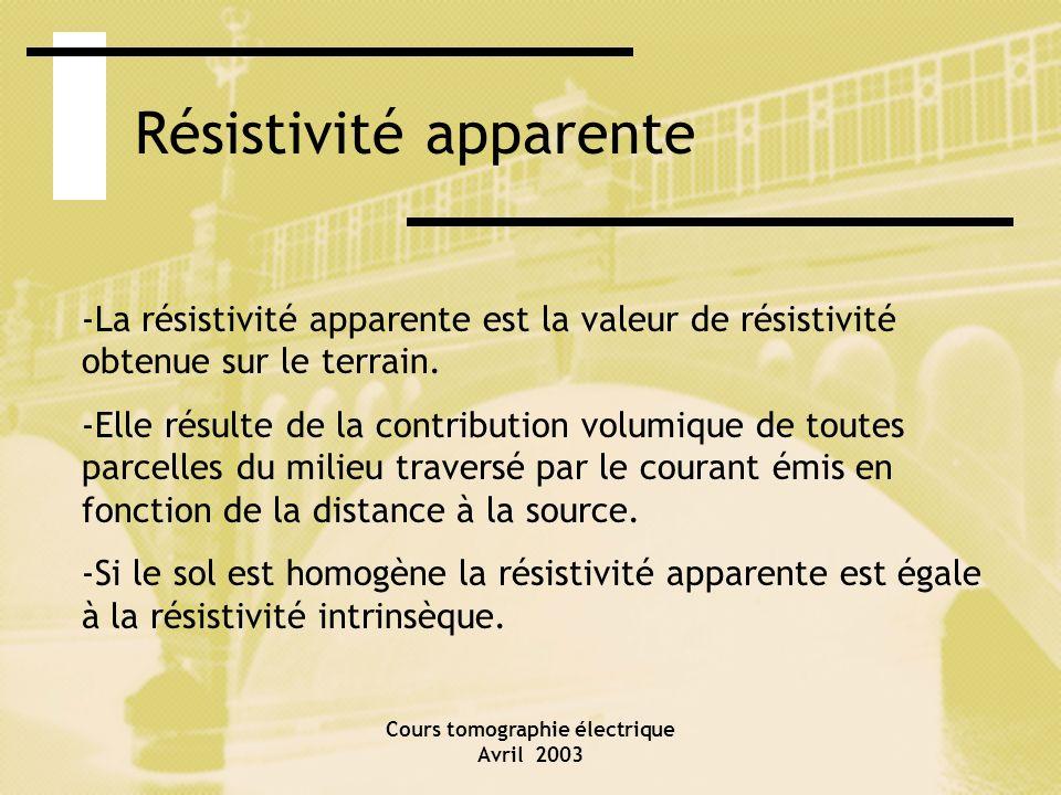Cours tomographie électrique Avril 2003 Résistivité apparente -La résistivité apparente est la valeur de résistivité obtenue sur le terrain. -Elle rés