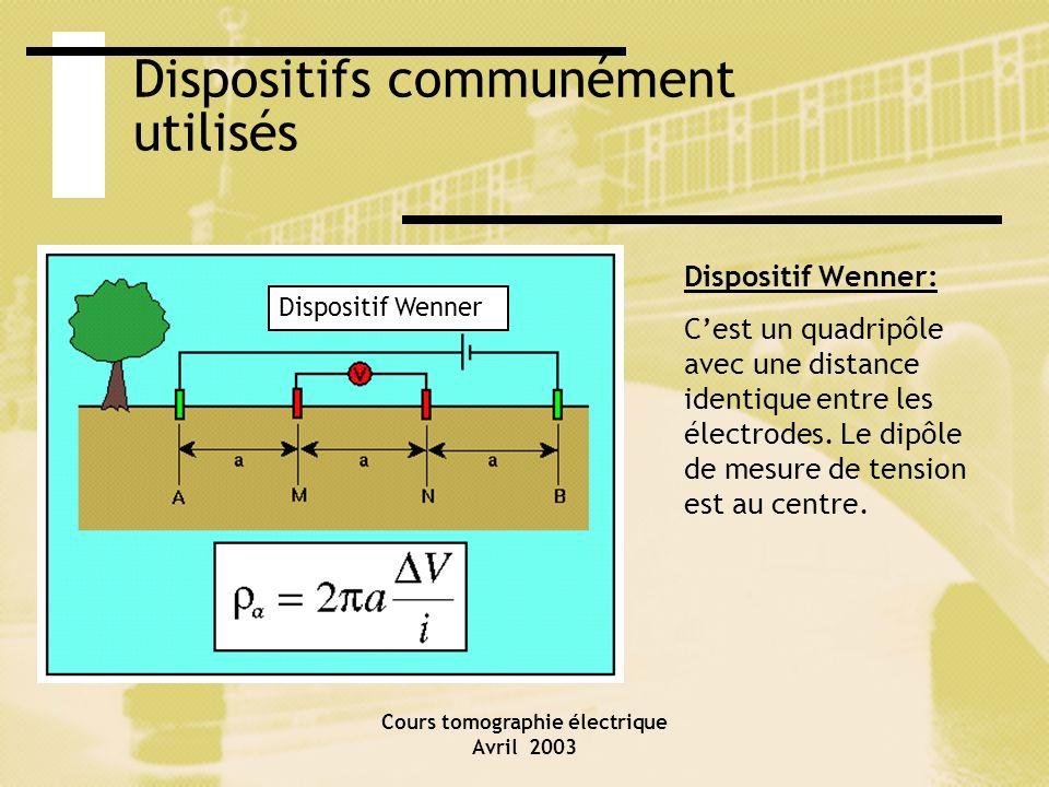 Cours tomographie électrique Avril 2003 Dispositifs communément utilisés Dispositif Wenner Dispositif Wenner: Cest un quadripôle avec une distance ide