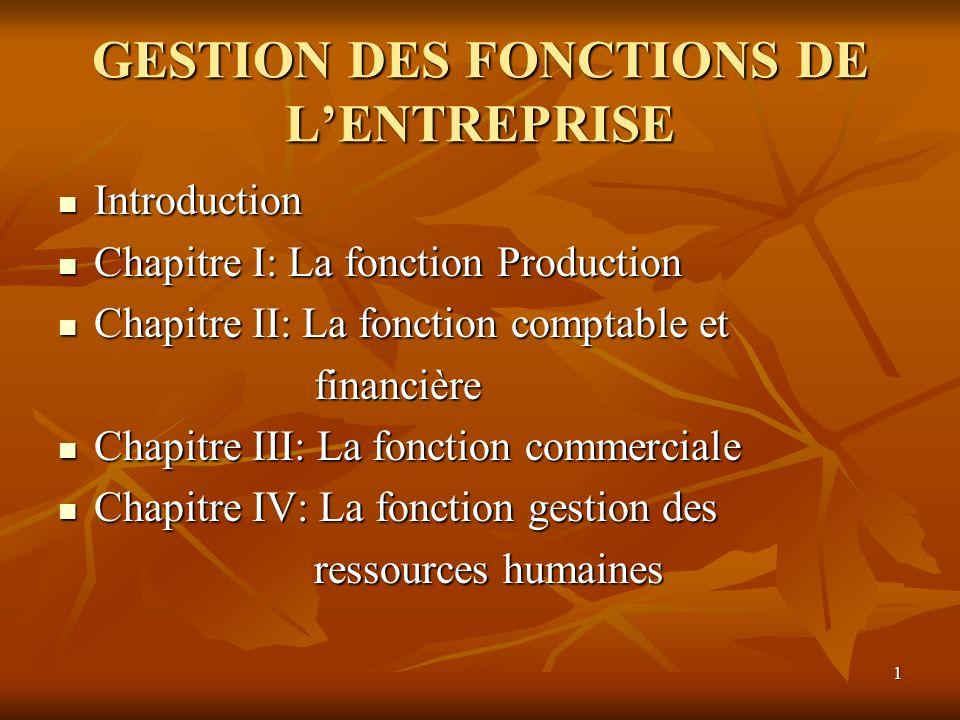 1 GESTION DES FONCTIONS DE LENTREPRISE Introduction Introduction Chapitre I: La fonction Production Chapitre I: La fonction Production Chapitre II: La