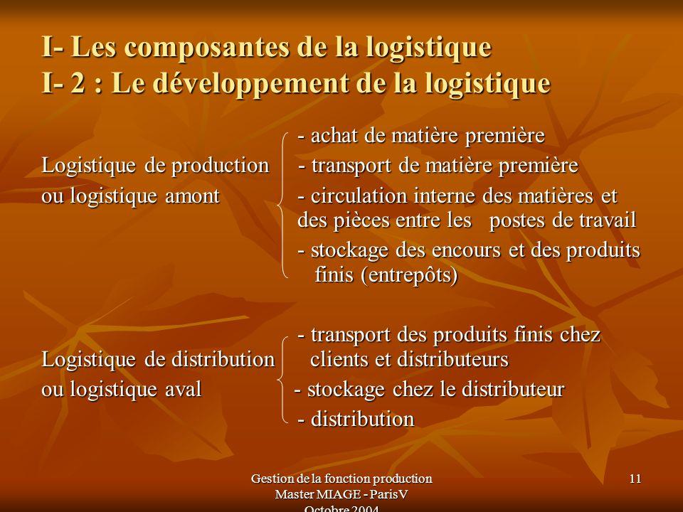 Gestion de la fonction production Master MIAGE - ParisV Octobre 2004 11 I- Les composantes de la logistique I- 2 : Le développement de la logistique -