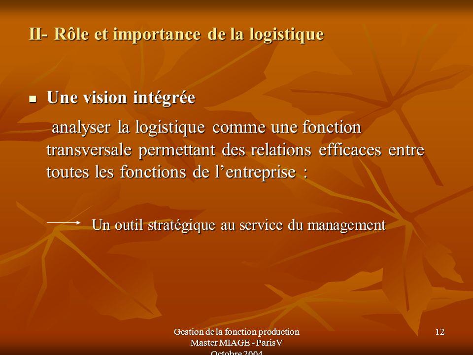 Gestion de la fonction production Master MIAGE - ParisV Octobre 2004 12 II- Rôle et importance de la logistique Une vision intégrée Une vision intégré