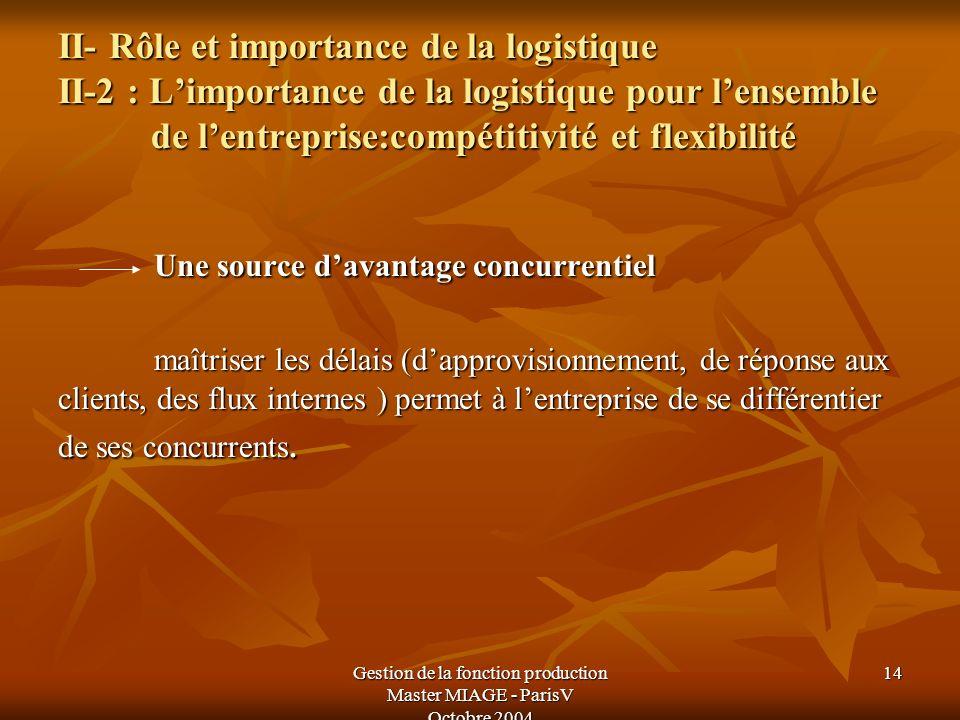 Gestion de la fonction production Master MIAGE - ParisV Octobre 2004 14 II- Rôle et importance de la logistique II-2 : Limportance de la logistique po