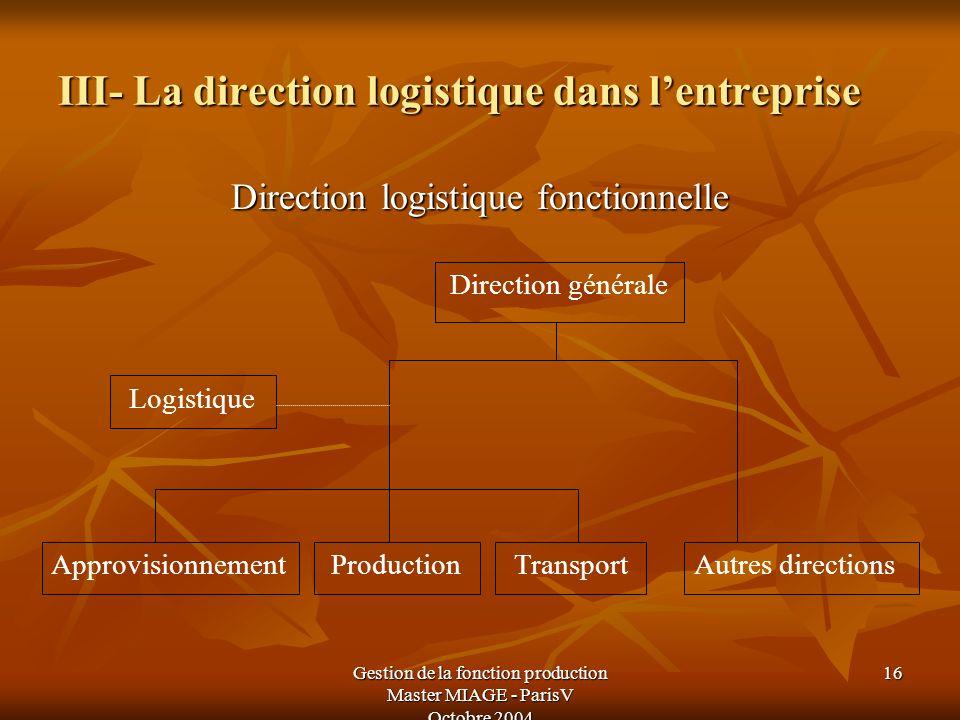 Gestion de la fonction production Master MIAGE - ParisV Octobre 2004 16 III- La direction logistique dans lentreprise Direction logistique fonctionnel