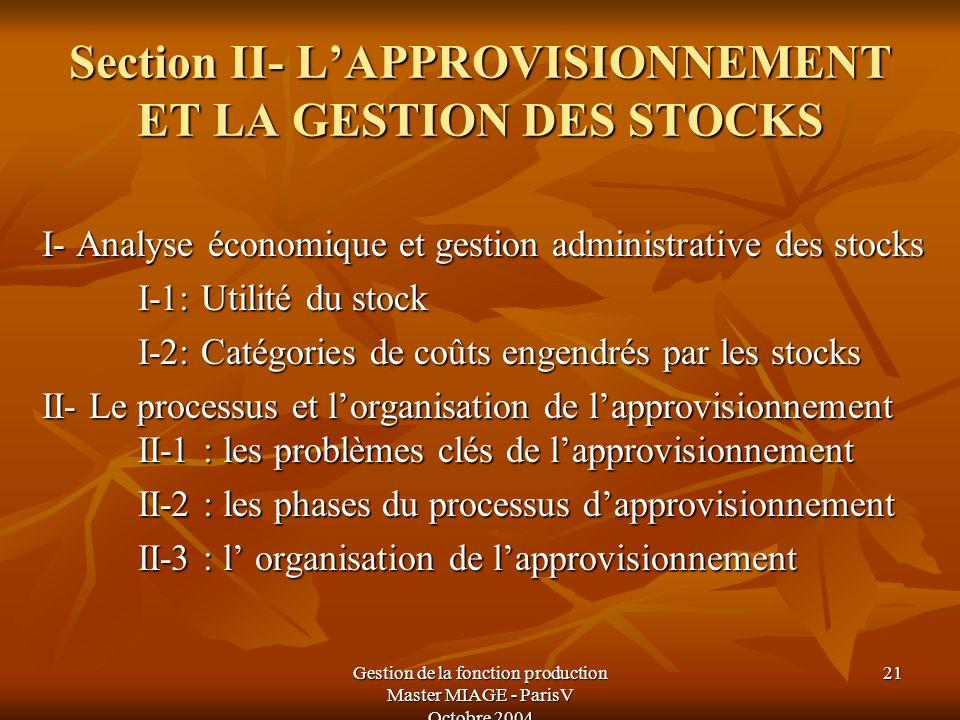 Gestion de la fonction production Master MIAGE - ParisV Octobre 2004 21 Section II- LAPPROVISIONNEMENT ET LA GESTION DES STOCKS I- Analyse économique