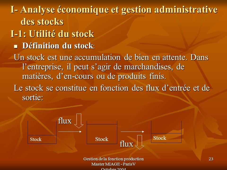 Gestion de la fonction production Master MIAGE - ParisV Octobre 2004 23 I- Analyse économique et gestion administrative des stocks I-1: Utilité du sto