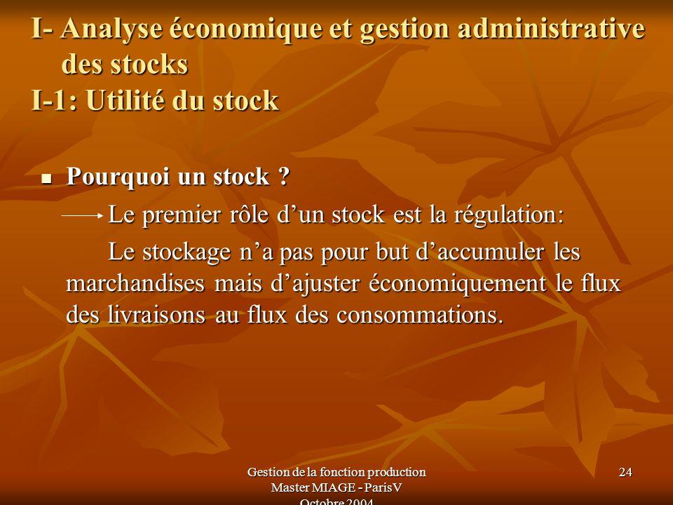 Gestion de la fonction production Master MIAGE - ParisV Octobre 2004 24 I- Analyse économique et gestion administrative des stocks I-1: Utilité du sto