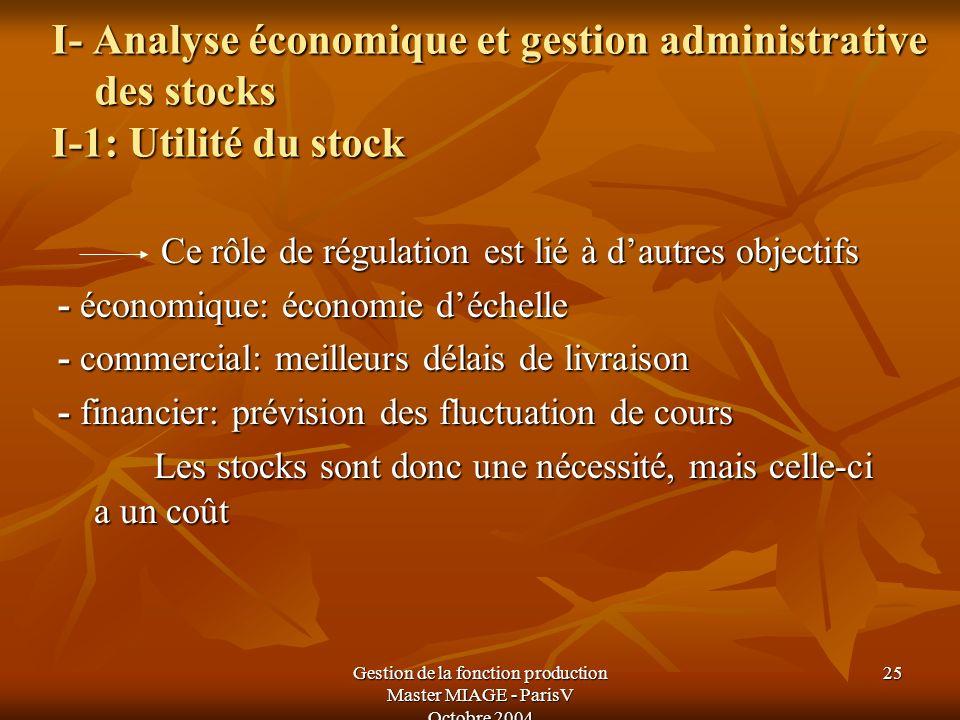 Gestion de la fonction production Master MIAGE - ParisV Octobre 2004 25 I- Analyse économique et gestion administrative des stocks I-1: Utilité du sto