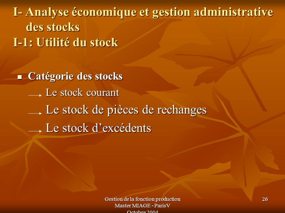 Gestion de la fonction production Master MIAGE - ParisV Octobre 2004 26 I- Analyse économique et gestion administrative des stocks I-1: Utilité du sto
