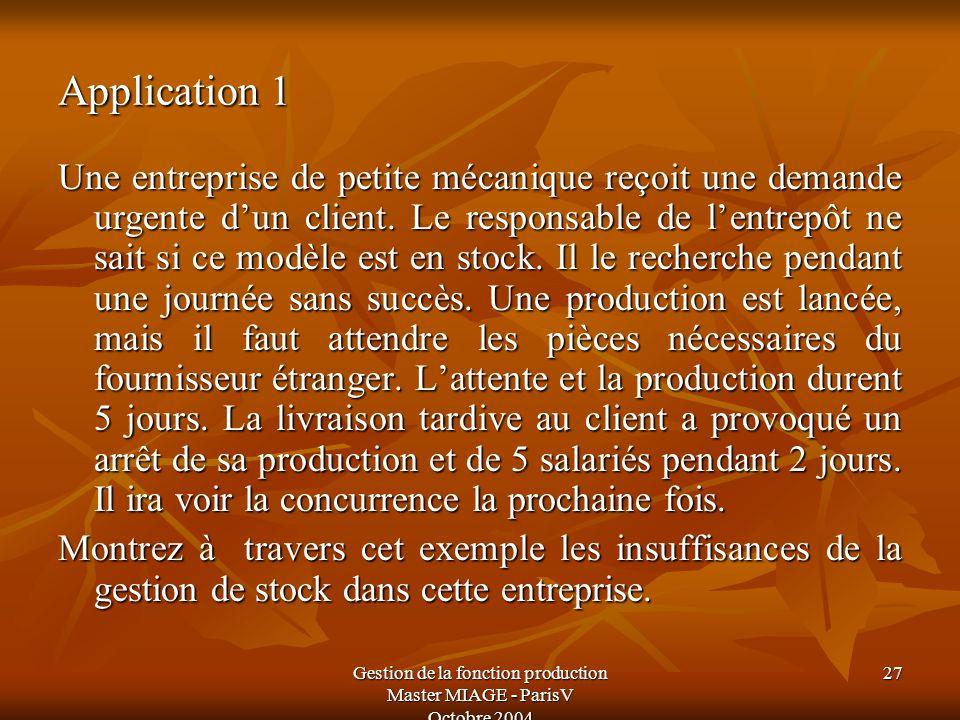 Gestion de la fonction production Master MIAGE - ParisV Octobre 2004 27 Application 1 Une entreprise de petite mécanique reçoit une demande urgente du