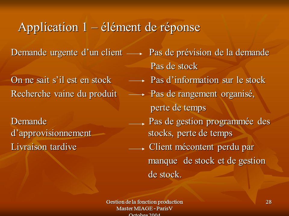 Gestion de la fonction production Master MIAGE - ParisV Octobre 2004 28 Application 1 – élément de réponse Demande urgente dun client Pas de prévision