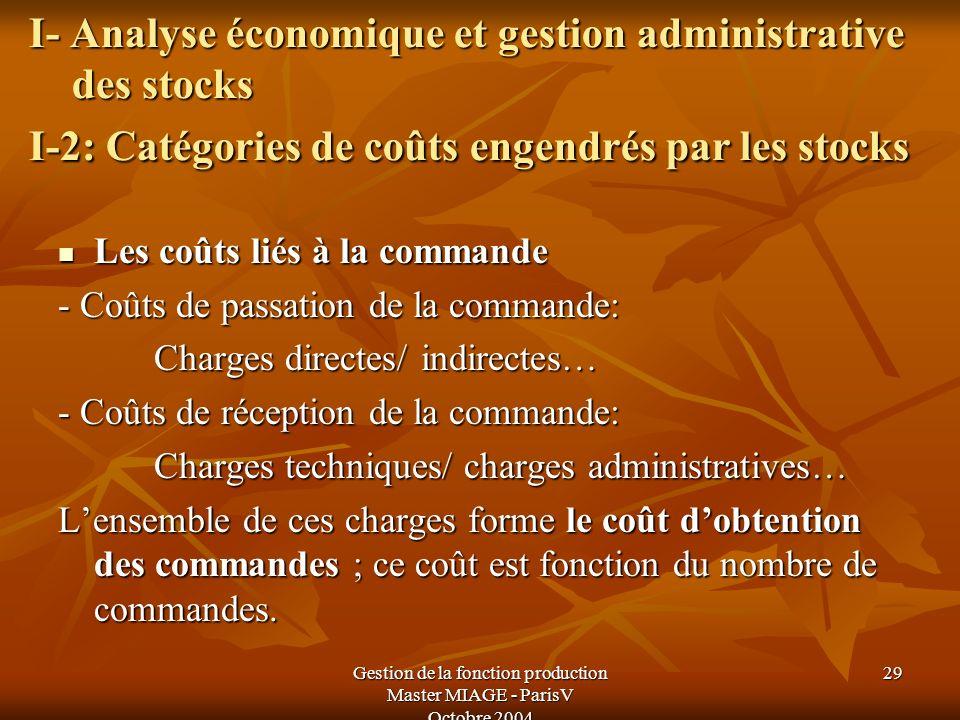 Gestion de la fonction production Master MIAGE - ParisV Octobre 2004 29 I- Analyse économique et gestion administrative des stocks I-2: Catégories de