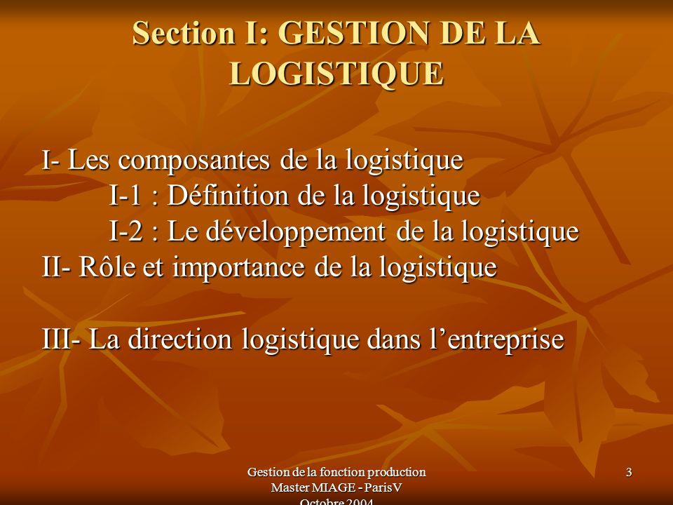 Gestion de la fonction production Master MIAGE - ParisV Octobre 2004 3 Section I: GESTION DE LA LOGISTIQUE I- Les composantes de la logistique I- Les