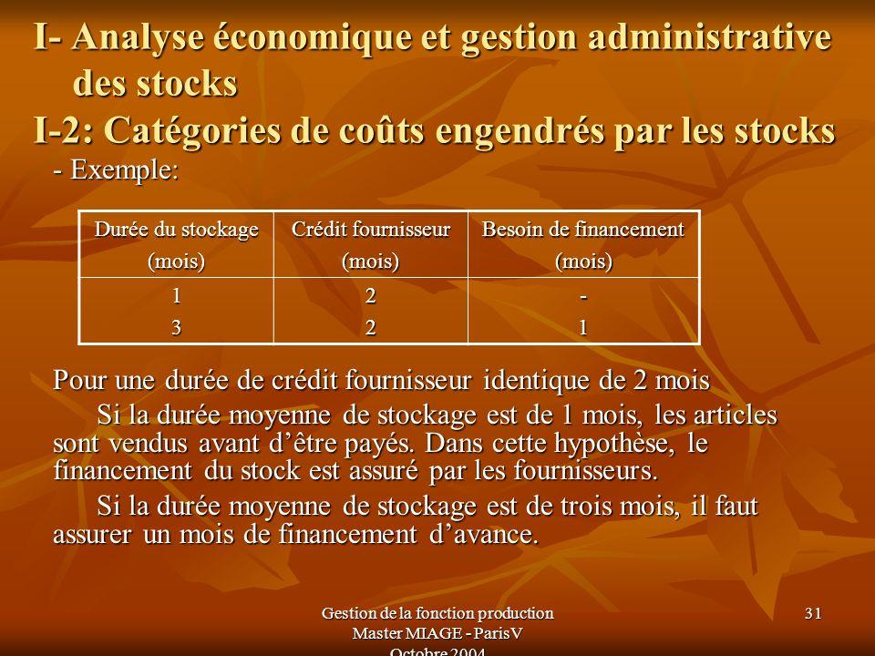 Gestion de la fonction production Master MIAGE - ParisV Octobre 2004 31 I- Analyse économique et gestion administrative des stocks I-2: Catégories de