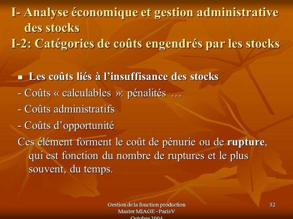 Gestion de la fonction production Master MIAGE - ParisV Octobre 2004 32 I- Analyse économique et gestion administrative des stocks I-2: Catégories de