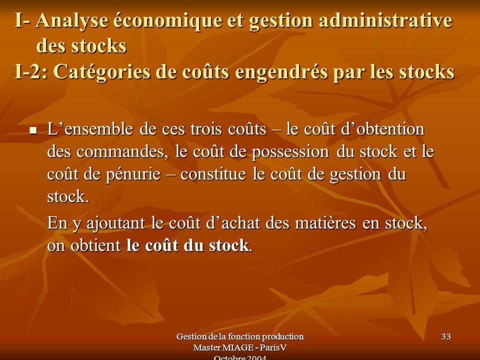 Gestion de la fonction production Master MIAGE - ParisV Octobre 2004 33 I- Analyse économique et gestion administrative des stocks I-2: Catégories de