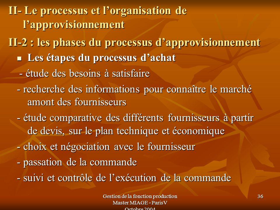 Gestion de la fonction production Master MIAGE - ParisV Octobre 2004 36 II- Le processus et lorganisation de lapprovisionnement II-2 : les phases du p