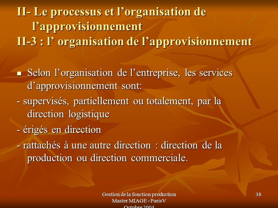 Gestion de la fonction production Master MIAGE - ParisV Octobre 2004 38 II- Le processus et lorganisation de lapprovisionnement II-3 : l organisation