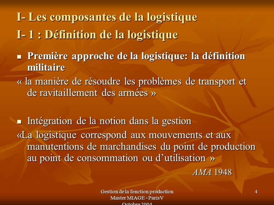 Gestion de la fonction production Master MIAGE - ParisV Octobre 2004 4 I- Les composantes de la logistique I- 1 : Définition de la logistique I- Les c