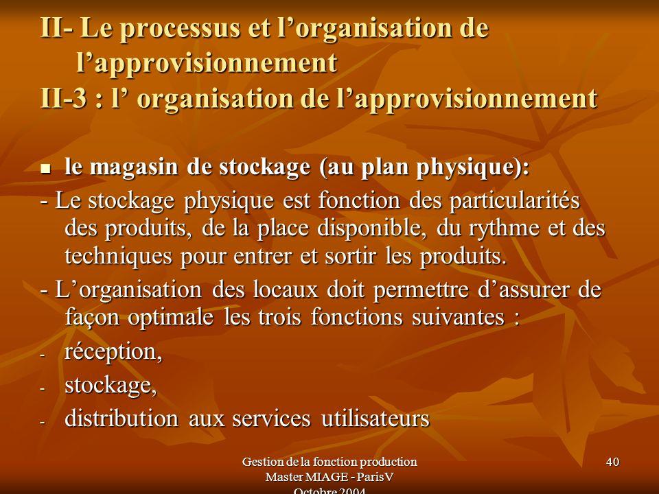 Gestion de la fonction production Master MIAGE - ParisV Octobre 2004 40 II- Le processus et lorganisation de lapprovisionnement II-3 : l organisation