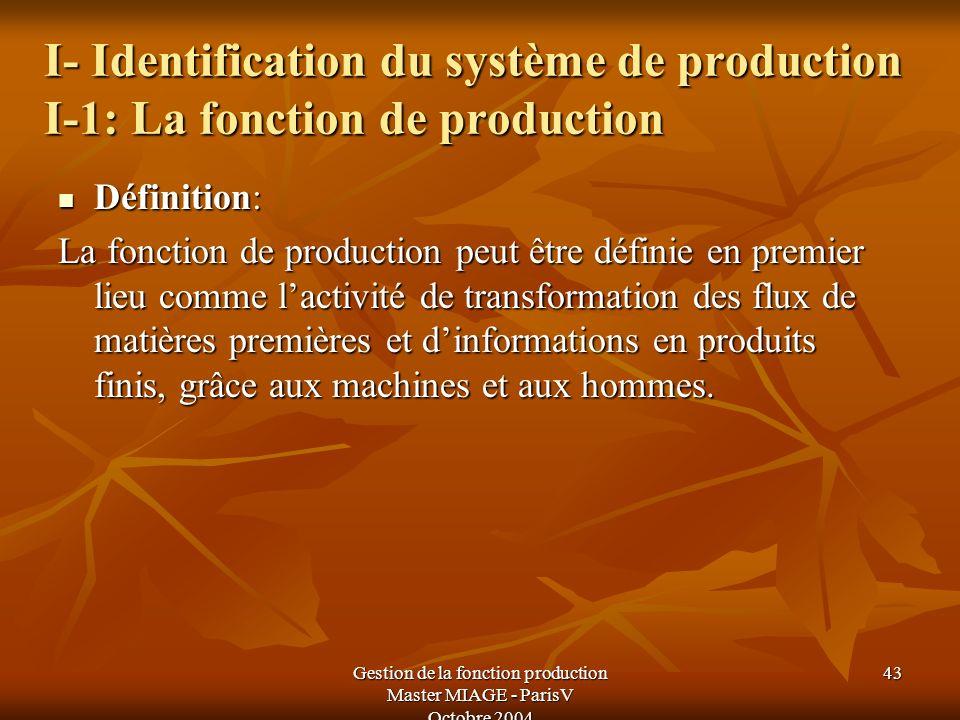 Gestion de la fonction production Master MIAGE - ParisV Octobre 2004 43 I- Identification du système de production I-1: La fonction de production Défi
