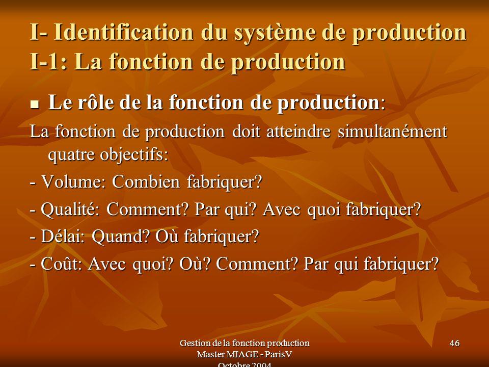Gestion de la fonction production Master MIAGE - ParisV Octobre 2004 46 I- Identification du système de production I-1: La fonction de production Le r