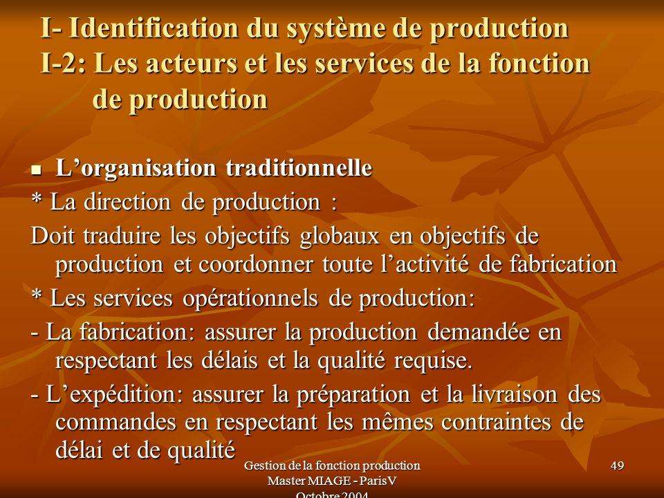 Gestion de la fonction production Master MIAGE - ParisV Octobre 2004 49 I- Identification du système de production I-2: Les acteurs et les services de