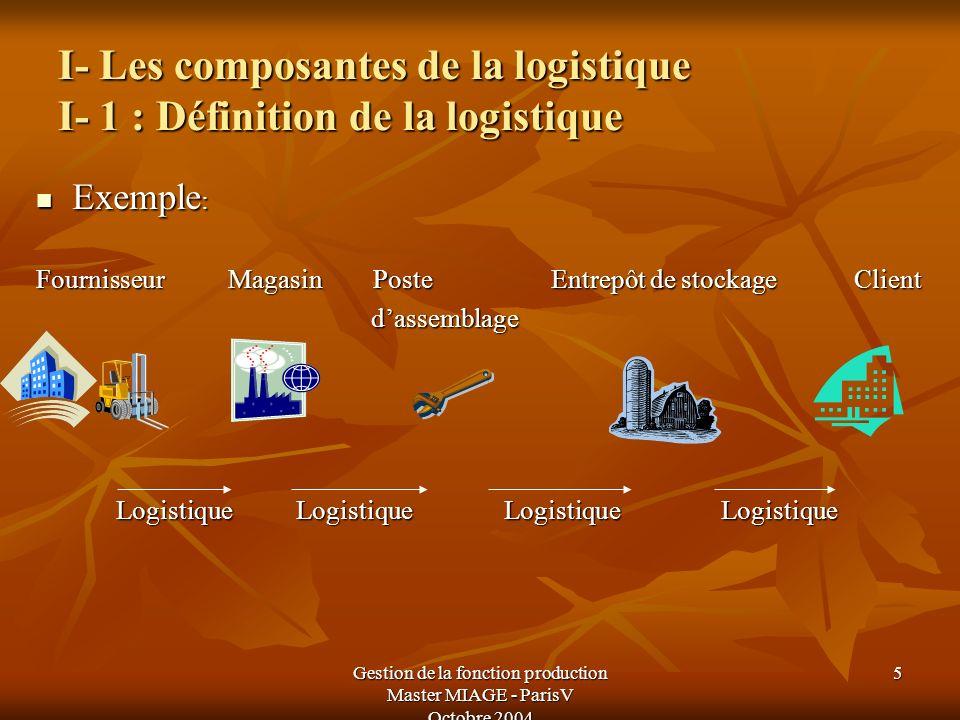 Gestion de la fonction production Master MIAGE - ParisV Octobre 2004 5 I- Les composantes de la logistique I- 1 : Définition de la logistique Exemple