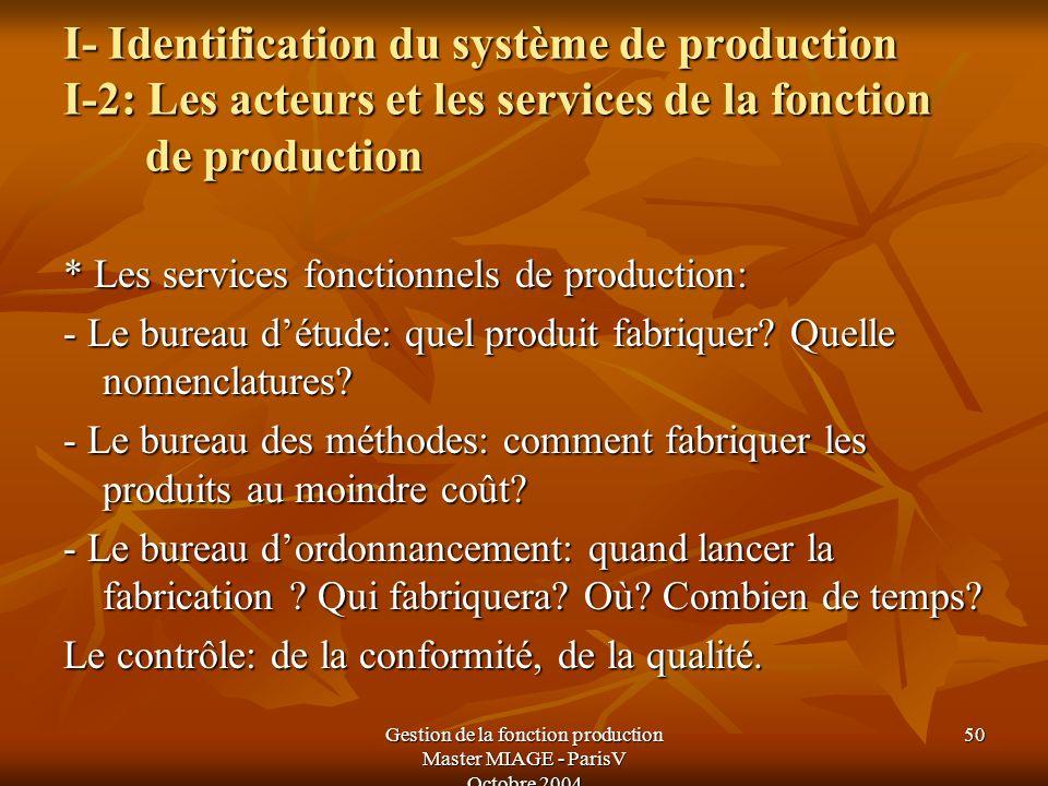 Gestion de la fonction production Master MIAGE - ParisV Octobre 2004 50 I- Identification du système de production I-2: Les acteurs et les services de