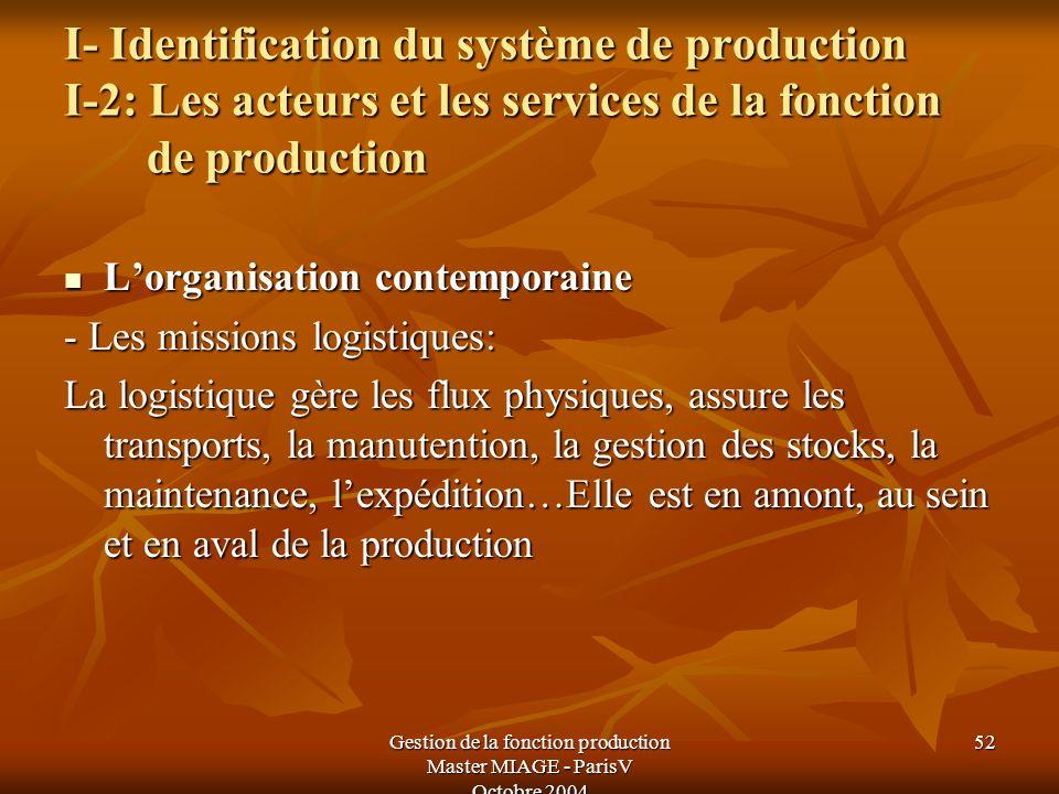 Gestion de la fonction production Master MIAGE - ParisV Octobre 2004 52 I- Identification du système de production I-2: Les acteurs et les services de