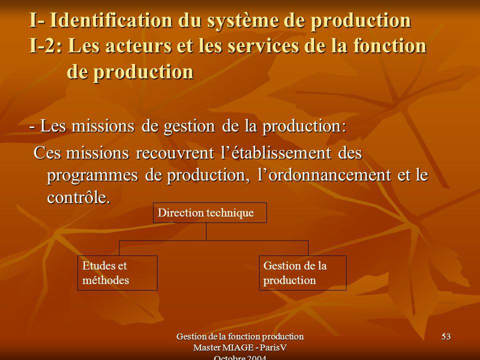 Gestion de la fonction production Master MIAGE - ParisV Octobre 2004 53 I- Identification du système de production I-2: Les acteurs et les services de
