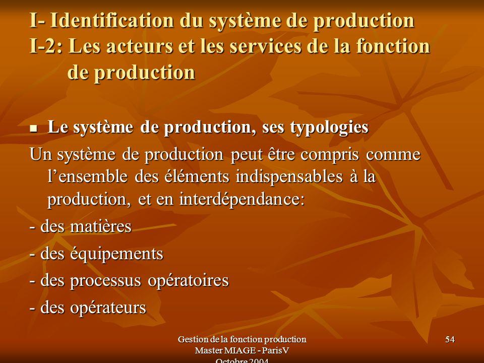 Gestion de la fonction production Master MIAGE - ParisV Octobre 2004 54 I- Identification du système de production I-2: Les acteurs et les services de