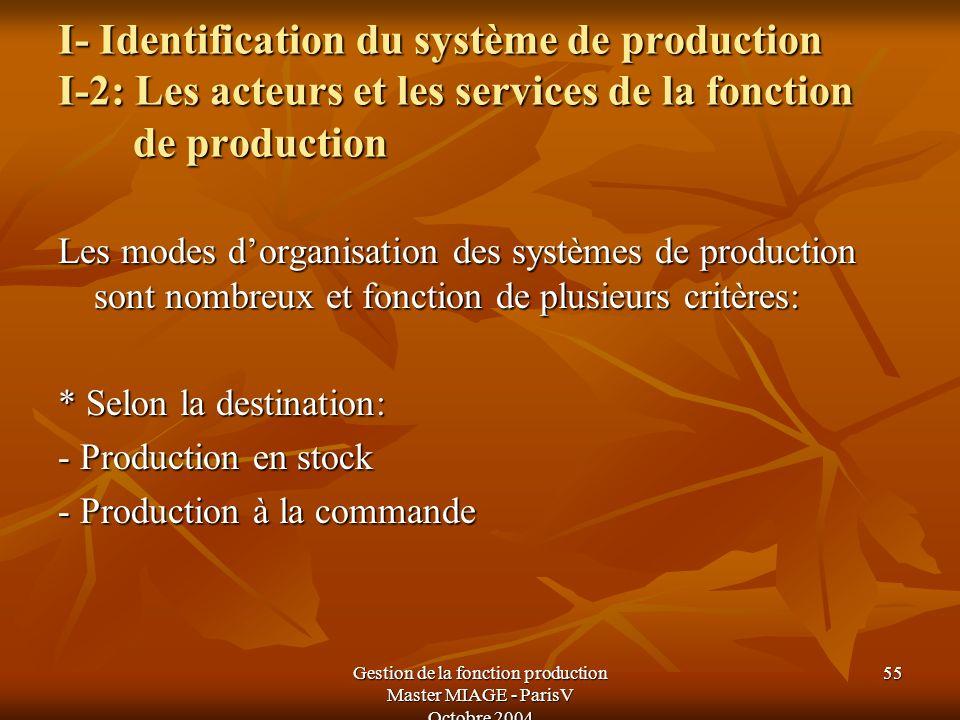 Gestion de la fonction production Master MIAGE - ParisV Octobre 2004 55 I- Identification du système de production I-2: Les acteurs et les services de