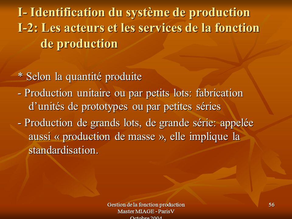 Gestion de la fonction production Master MIAGE - ParisV Octobre 2004 56 I- Identification du système de production I-2: Les acteurs et les services de