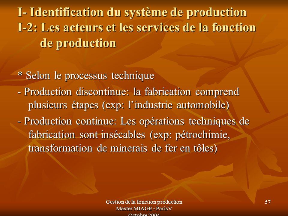 Gestion de la fonction production Master MIAGE - ParisV Octobre 2004 57 I- Identification du système de production I-2: Les acteurs et les services de