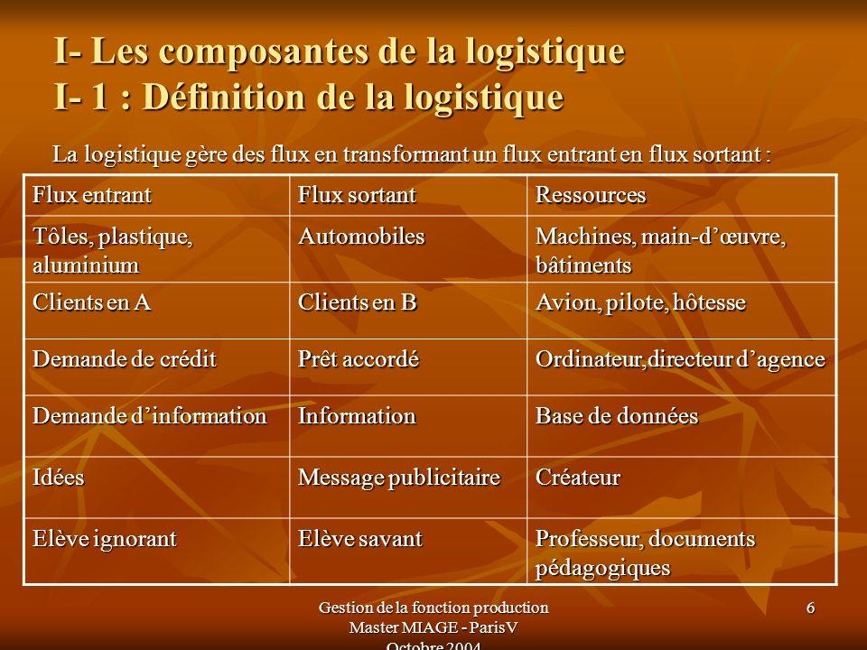 Gestion de la fonction production Master MIAGE - ParisV Octobre 2004 6 I- Les composantes de la logistique I- 1 : Définition de la logistique La logis