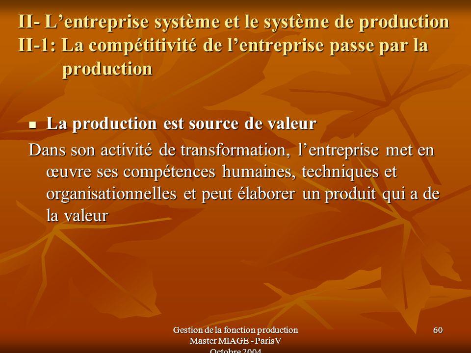 Gestion de la fonction production Master MIAGE - ParisV Octobre 2004 60 II- Lentreprise système et le système de production II-1: La compétitivité de