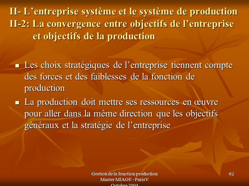 Gestion de la fonction production Master MIAGE - ParisV Octobre 2004 62 II- Lentreprise système et le système de production II-2: La convergence entre
