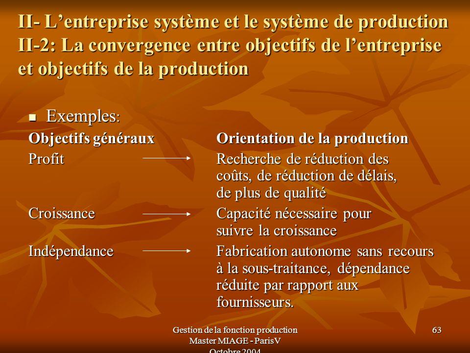 Gestion de la fonction production Master MIAGE - ParisV Octobre 2004 63 II- Lentreprise système et le système de production II-2: La convergence entre