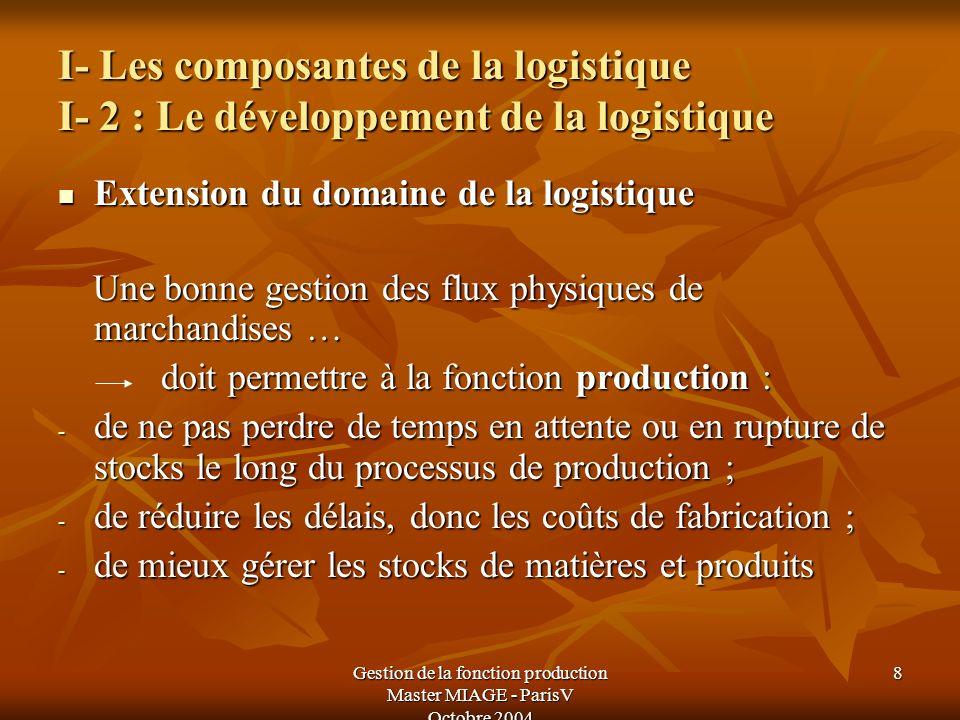 Gestion de la fonction production Master MIAGE - ParisV Octobre 2004 8 I- Les composantes de la logistique I- 2 : Le développement de la logistique Ex