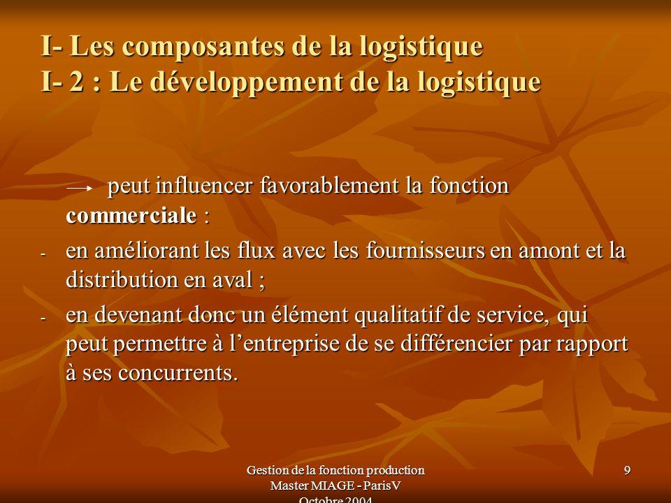 Gestion de la fonction production Master MIAGE - ParisV Octobre 2004 9 I- Les composantes de la logistique I- 2 : Le développement de la logistique pe
